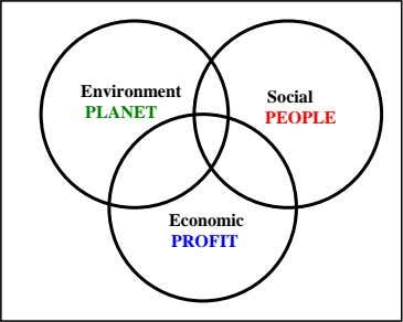 to Korkchi and Rombaut, 2006, based on Elkington, 1998 Environment Social PLANET PEOPLE Economic PROFIT