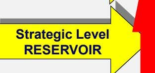 Strategic Level RESERVOIR