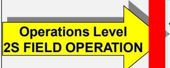 Operations Level 2S FIELD OPERATION