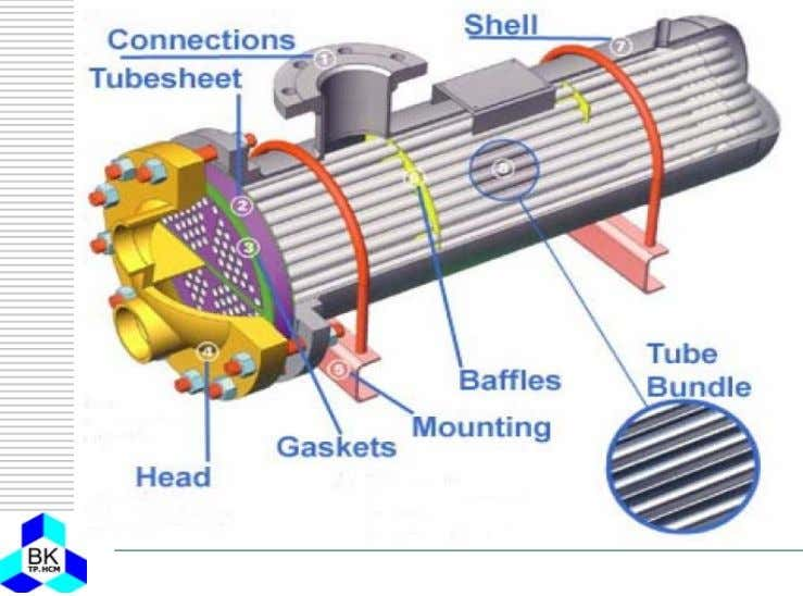 using cooling flood from the gas train to reheat oil in the oil train. G EOPET