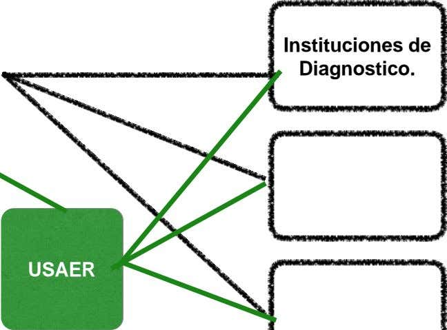 Instituciones de Diagnostico. USAER