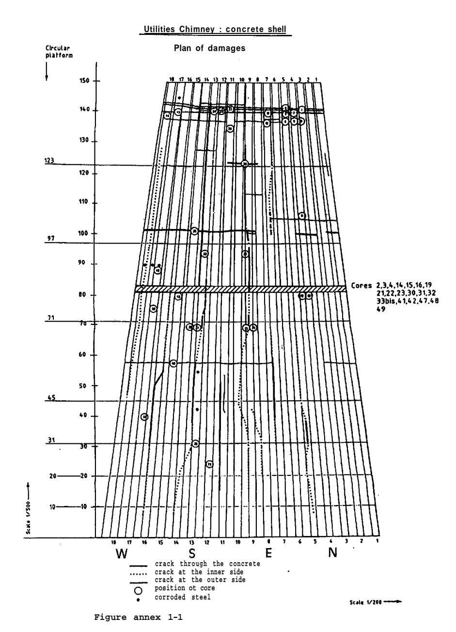 Utilities Chimney : concrete shell Plan of damages crack through the concrete crack at the