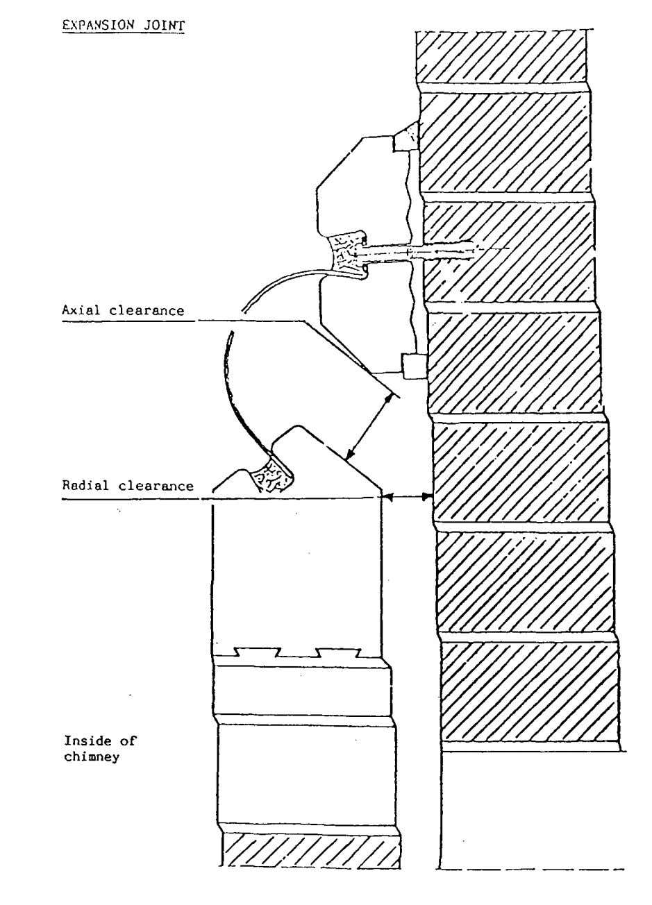 CICIND Manual for Inspection and Maintenance of Brickwork and Concrete Chimneys page 89 Figure annex 9-2