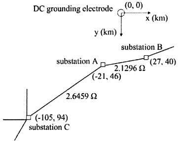 706 Fig. 5. Substations near a dc grounding electrode. Fig. 6. dc current distribution in the