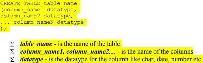 CREATE TABLE table_name (column_name1 datatype, column_name2 datatype, column_nameN datatype ); ∑ table_name - is the name