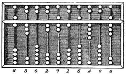 Galois groups , Riemann surfaces and number theory . An abacus , a simple calculating tool