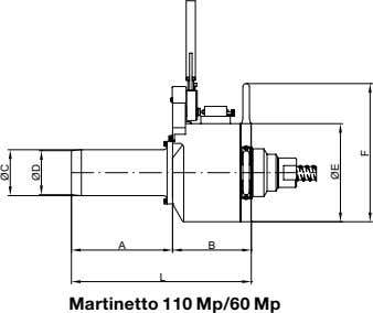 A B L Martinetto 110 Mp/60 Mp ØC ØD ØE F