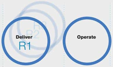 Deliver Operate R1