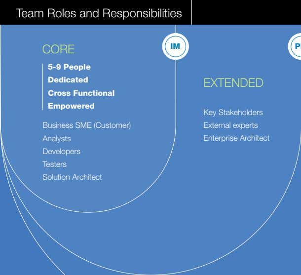Team Roles and Responsibilities IM CORE 5-9 People Dedicated Cross Functional Empowered EXTENDED Business SME