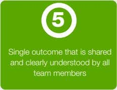 5 Single outcome that is shared and clearly understood by all team members