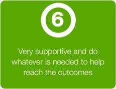 6 Very supportive and do whatever is needed to help reach the outcomes
