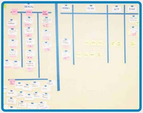 Release & Iteration Planning Product Backlog On the wall and in a tool Prioritized Backlog