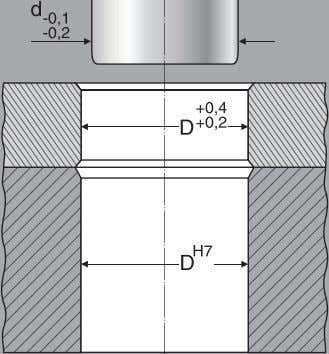 mit Einpressdorn Figure 3.4.1 – Installation with mandrel Einpressdorn Mandrel Gleitlager Bearing Montagering Mounting