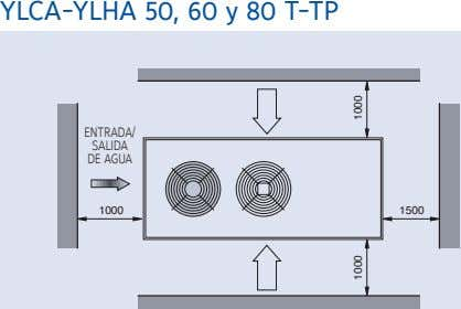 YLCA-YLHA 50, 60 y 80 T-TP ENTRADA/ INLET / SALIDA OUTLET DE AGUA WATER 1000