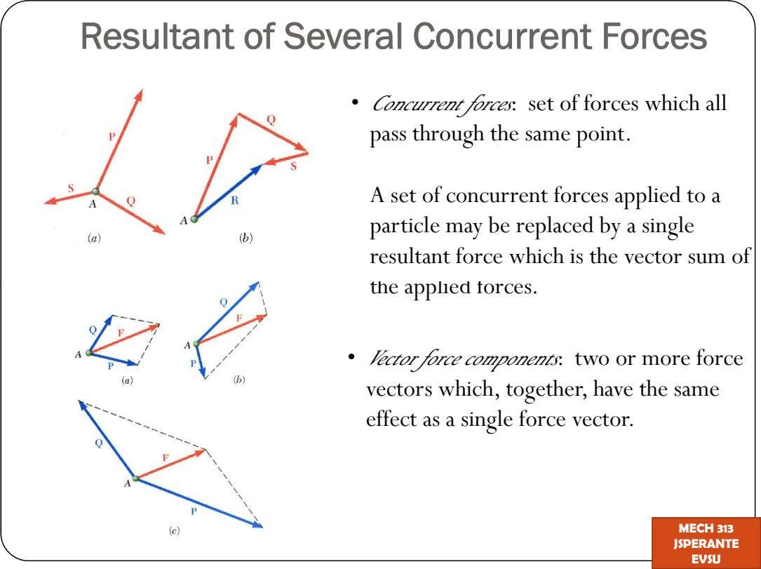 Resultant of Several Concurrent Forces Concurrent forces: set of forces which all pass through the same
