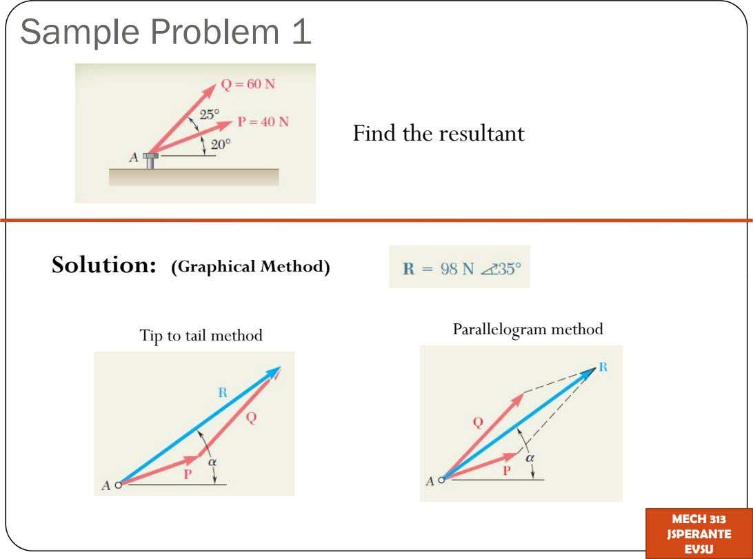 Sample Problem 1 Find the resultant Solution: (Graphical Method) Parallelogram method Tip to tail method MECH