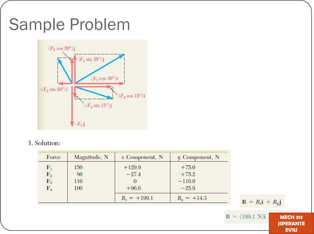 Sample Problem 3. Solution: MECH 313 JSPERANTE EVSU