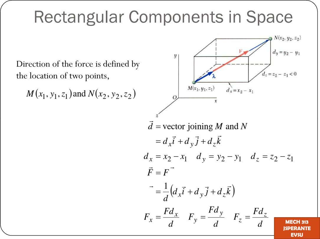 Rectangular Components in Space Direction of the force is defined by the location of two points,