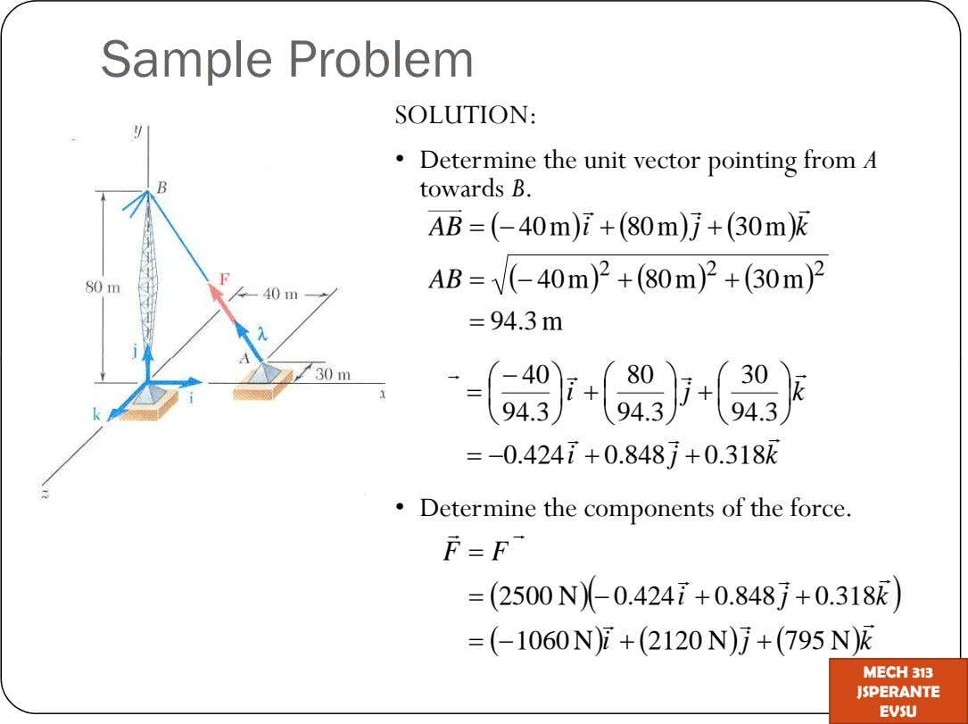 Sample Problem SOLUTION: Determine the unit vector pointing from A towards B. AB 40m ij 80m