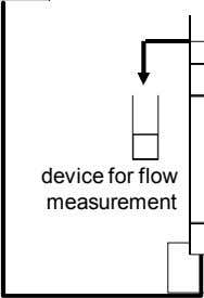 device for flow measurement
