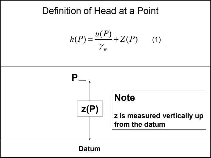 Definition of Head at a Point uP ( ) hP ( ) = + Z