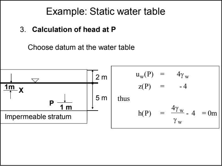 Example: Static water table 3. Calculation of head at P Choose datum at the water