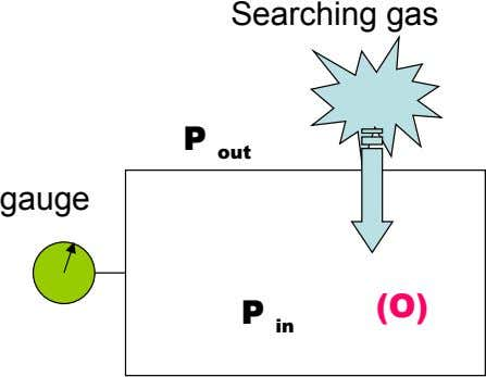 Searching gas P out gauge (O) P in