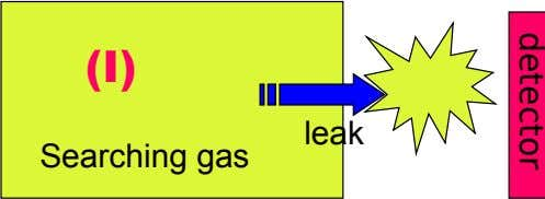 detector (I) leak Searching gas
