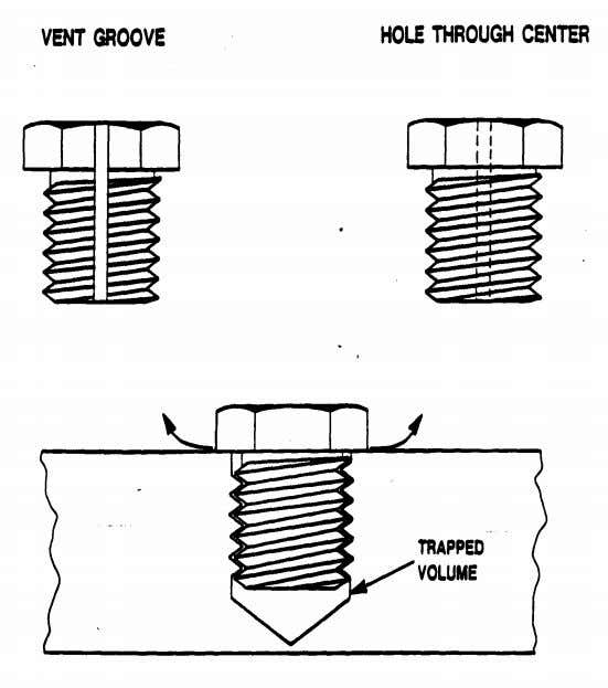 • threaded fastener cavity • flange connections and contacts – Vented screws are used to eliminate