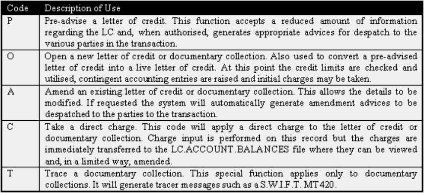 Letters of Credit Figure 7 – LC.TYPES key codes So you can now see how the