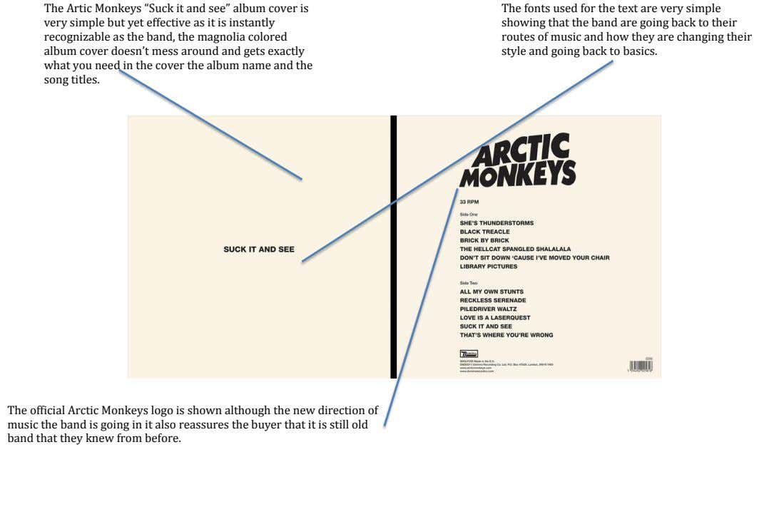 "The Artic Monkeys ""Suck it and see"" album cover is The fonts used for the text"