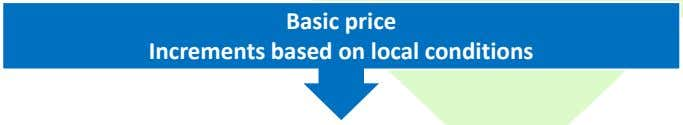 Basic price Increments based on local conditions