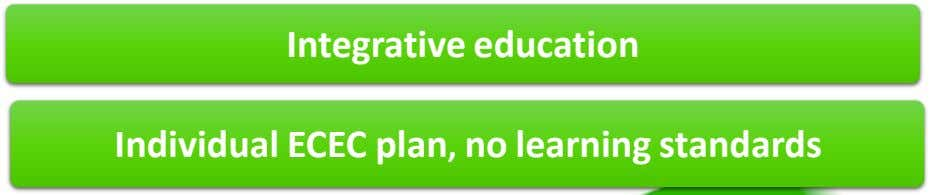 Integrative education Individual ECEC plan, no learning standards