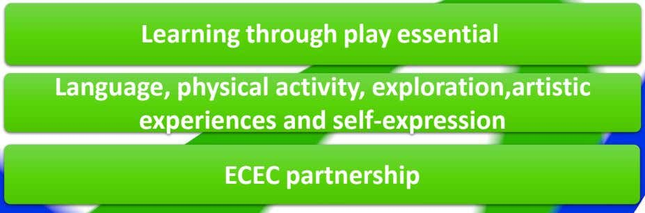 Learning through play essential Language, physical activity, exploration,artistic experiences and self-expression ECEC
