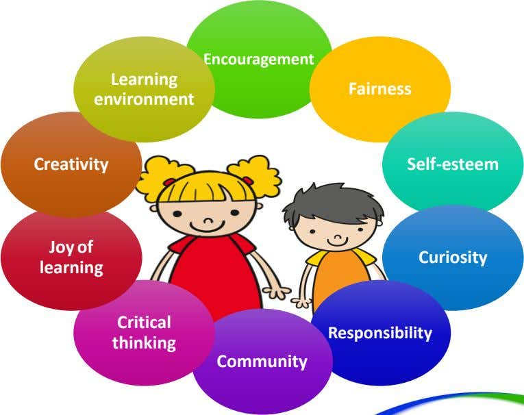 Encouragement Learning Fairness environment Creativity Self-esteem Joy of Curiosity learning Critical