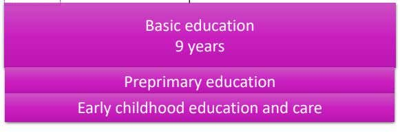 Basic education 9 years Preprimary education Early childhood education and care