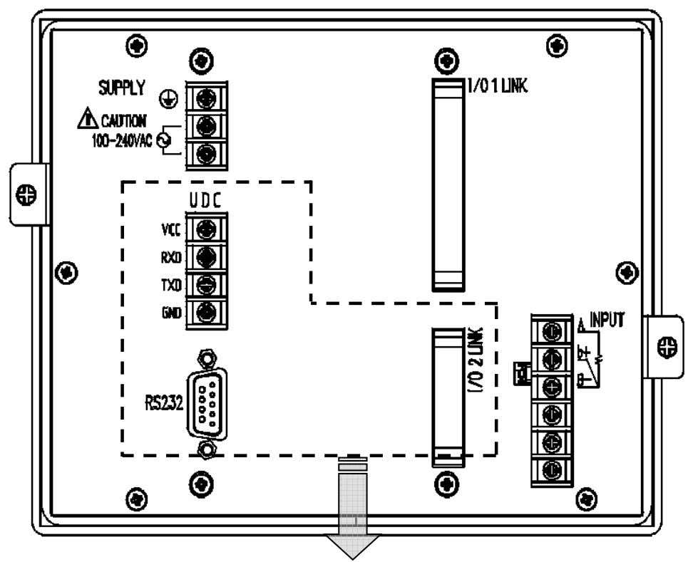 TERMINAL WIRING DIAGRAM 1.4.2.1 TEMP880 Mainframe Terminal STANDARD : TEMP880-10(RS232C + I/O1) OPTION1 :
