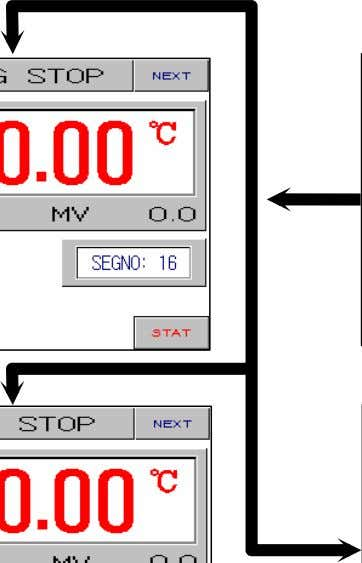 ▶ The picture below roughly diagrammatize the flow. Input Power [Program Stop] [Fix Stop] [DI Error