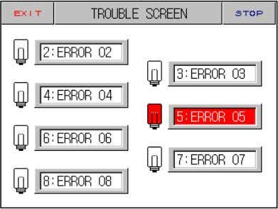 Input Power [Program Stop] [Fix Stop] [DI Error Occurred] [System Setting] [Initial Screen] [Main Screen] [Program