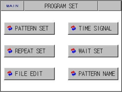 Setting] [Initial Screen] [Main Screen] [Program Set] [Password Setting] 1st Edition of TEMP880(Eng) IM : May.