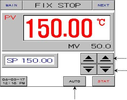 ○ 2 Figure 2-17. Fix Stop –Output Manual Operation ○ 6 ○ 4 ○ 5 No.