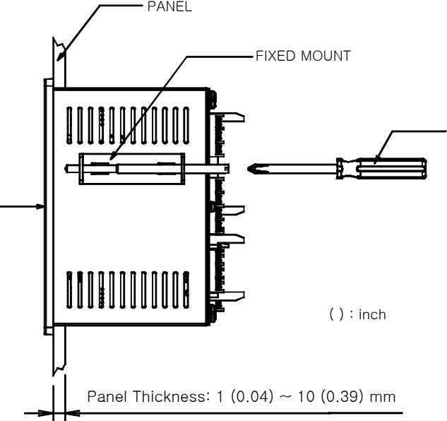 PANEL FIXED MOUNT ( ) : inch Panel Thickness: 1 (0.04) ~ 10 (0.39) mm