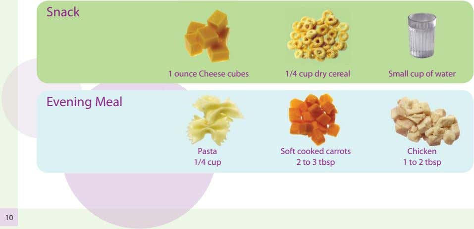 Snack 1 ounce Cheese cubes 1/4 cup dry cereal Small cup of water Evening Meal