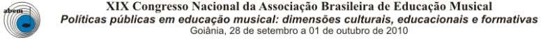 da ABEM, n. 17, set. 2007, p. 69-76. SWANWICK, Keith . A Basis for Music Education