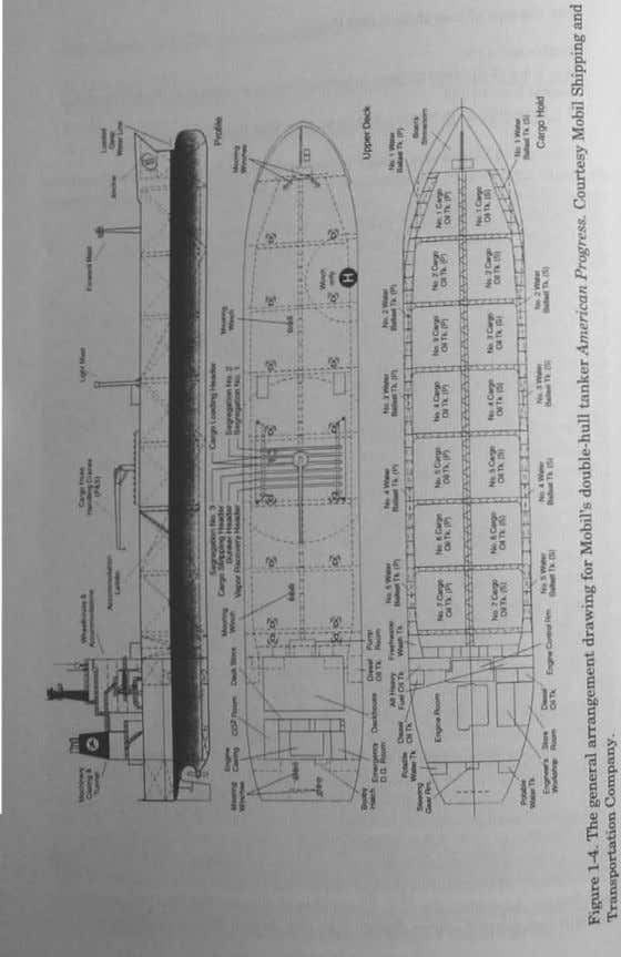 Upper cargo tank d Wingtank _ Air pipellrunk (ballast) Figure 1-5.The mid-deck design shown here