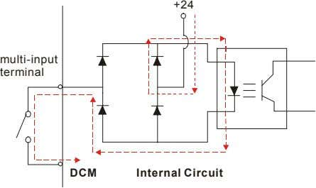 +24 multi-input terminal DCM Internal Circuit