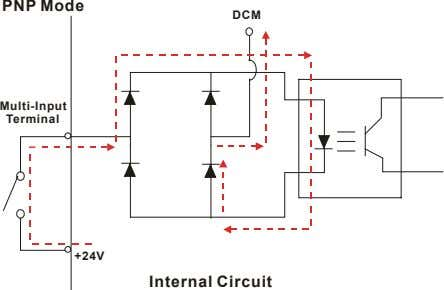 PNP Mode DCM Multi-Input Terminal +24V Internal Circuit