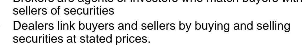 match buyers with sellers of securities Dealers link buyers and sellers by buying and selling securities