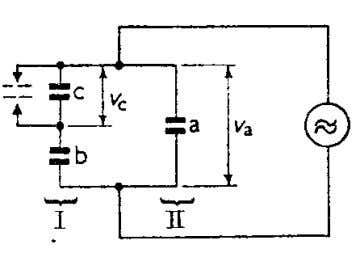 General formula : q = b∆V Cause voltage drop (b∆V)/(a+b) cavity's thickness << dielectric thickness