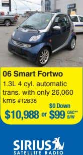 06 Smart Fortwo 1.3L 4 cyl. automatic trans. with only 26,060 kms #12838 $0 Down